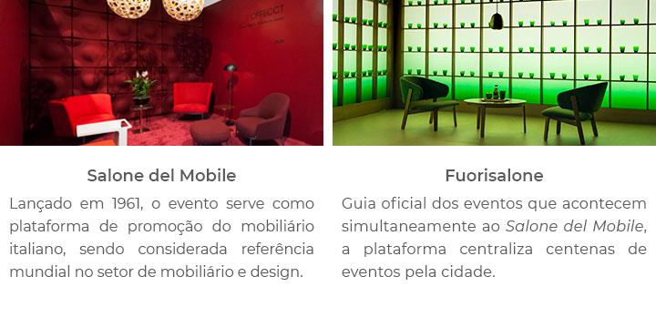 Salone del Mobile e Fuorisalone